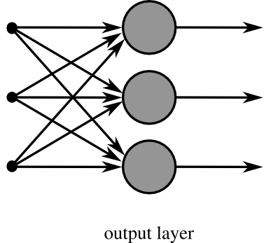 SingleLayerNeuralNetwork english.png