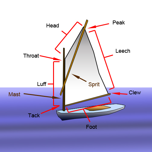 Spritsail parts
