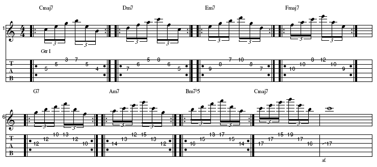 Datei:Sweeping 3-String thru Cmaj.png
