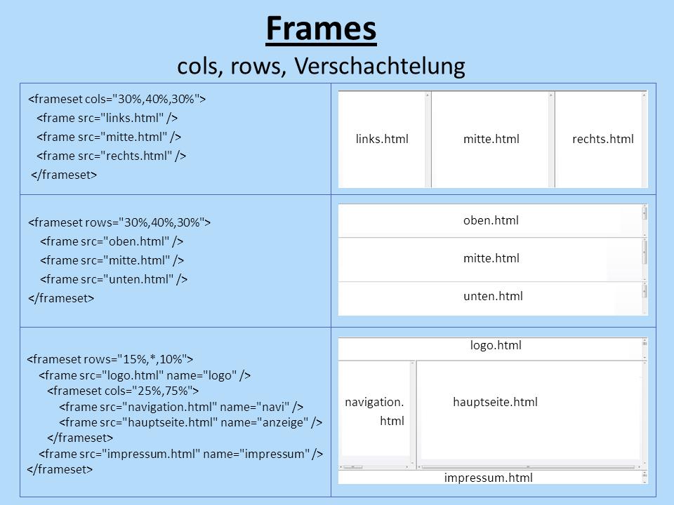 File:Website frames.png - Wikimedia Commons