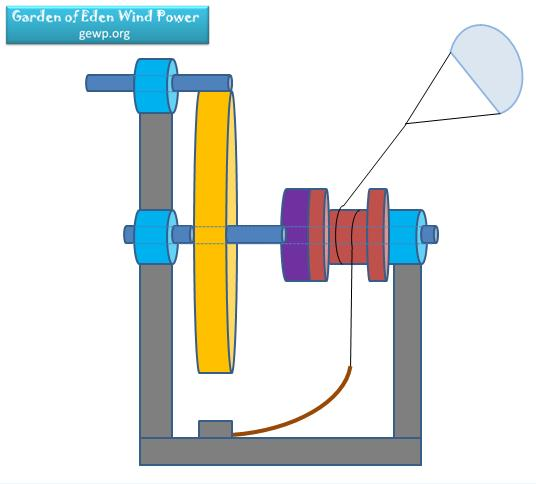 File:Wind Energy Conversion Device.jpg - Wikimedia Commons
