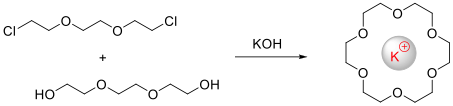 18-crown-6 was synthesized using potassium ion as the template cation.png