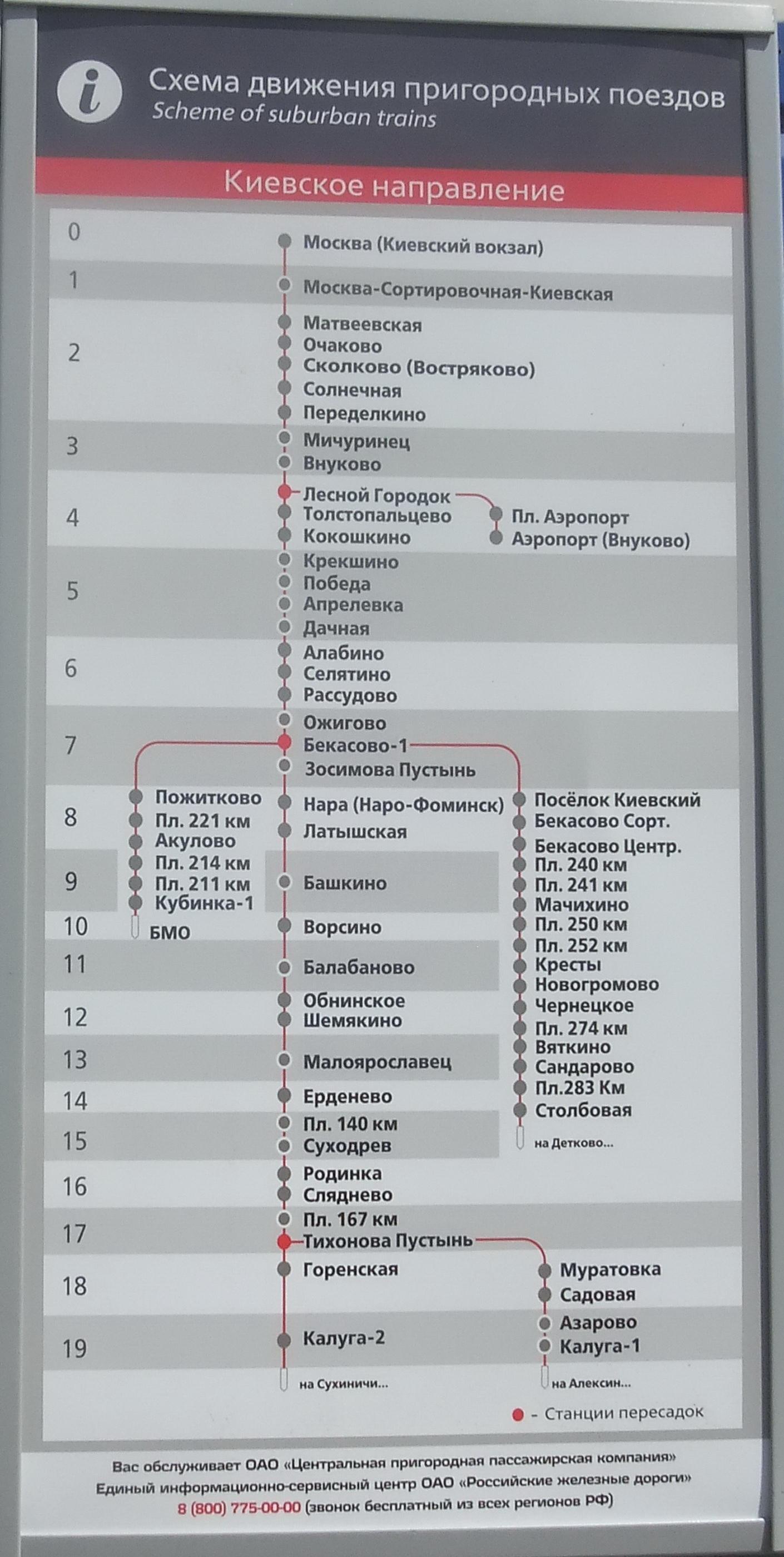 время отправления электричек с киевского вокзала на фото