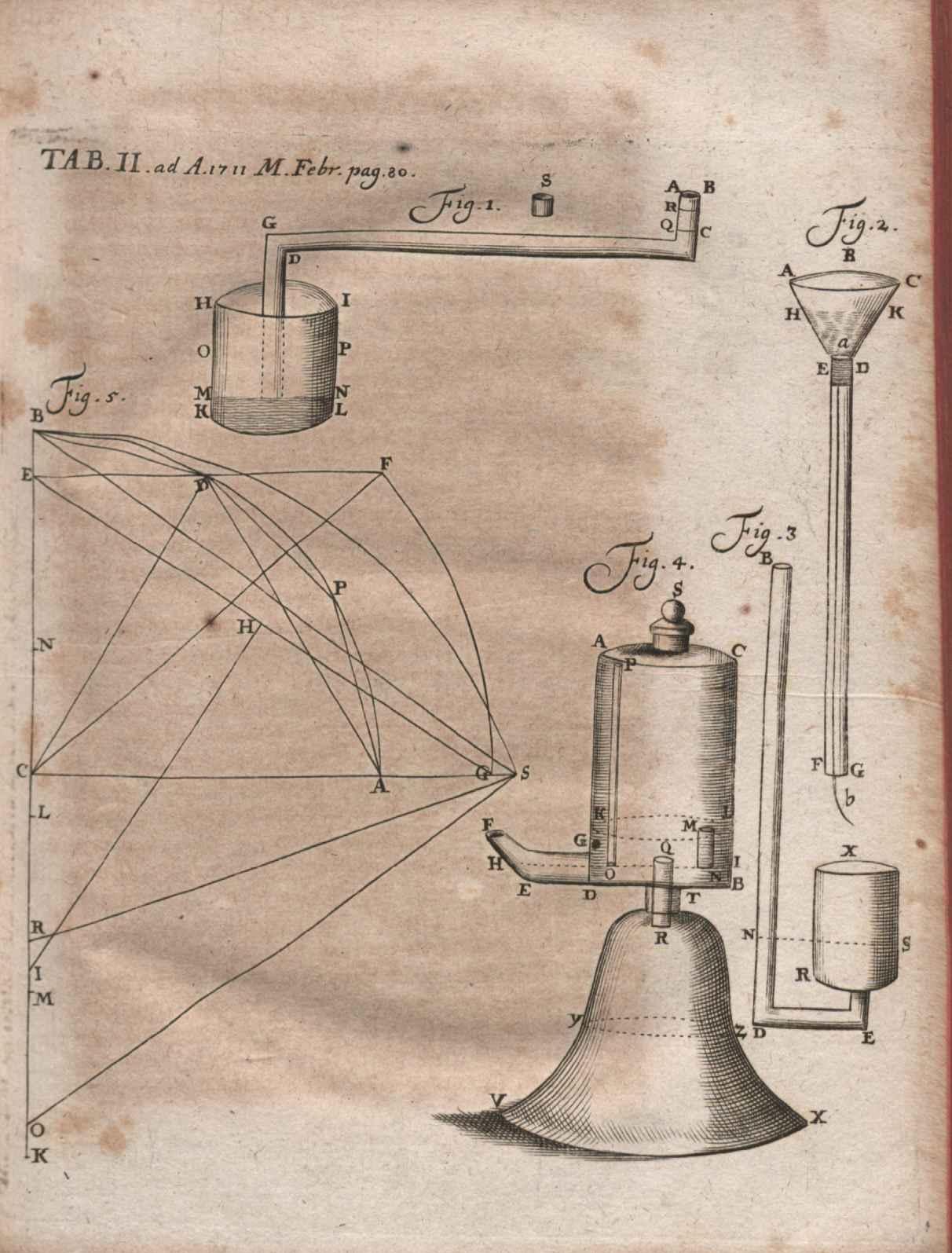 Ilustración desde la reseña de ''Miscellanea'' publicada en Acta eruditorum, 1711