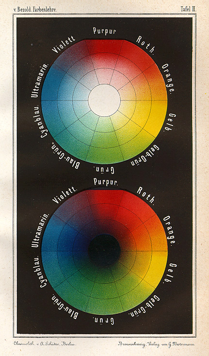 Wilhelm Von Bezolds 1874 Farbentafel A Color Wheel Or Colour Circle Is An Abstract Illustrative