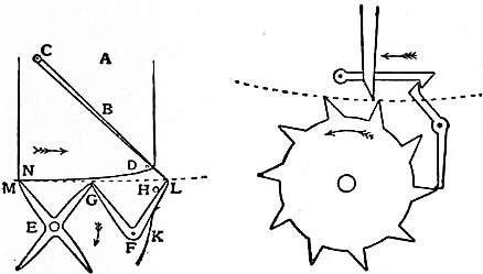 EB1911 - Clock - Fig. 13-14.—Free Escapement.jpg