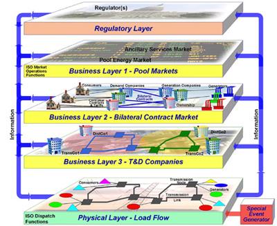 the osi model simply explained pdf