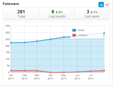 File:Followers Insights.png