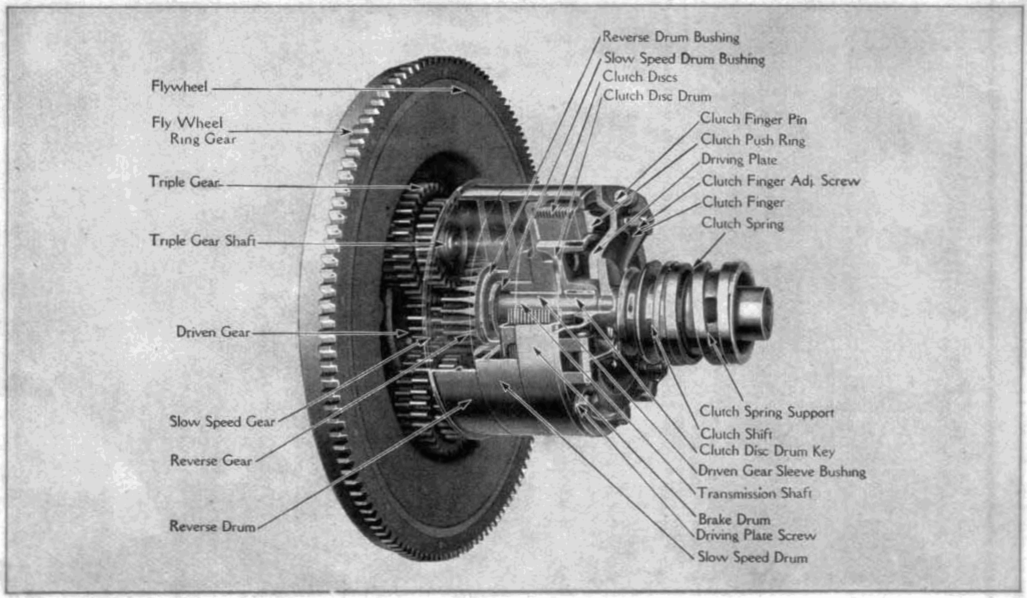 Model T Coil Diagram - Explained Wiring Diagrams