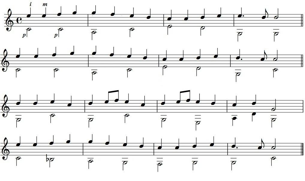 Guitarra partitura wikiversidad