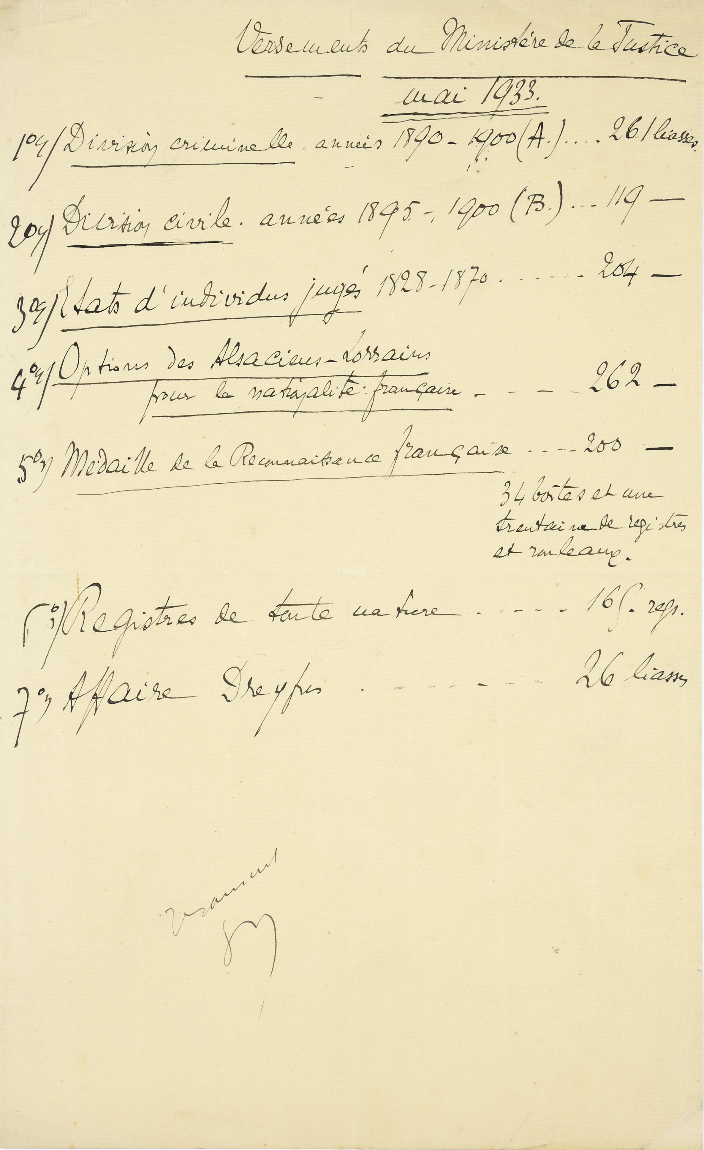 Dreyfus Affair Research Paper