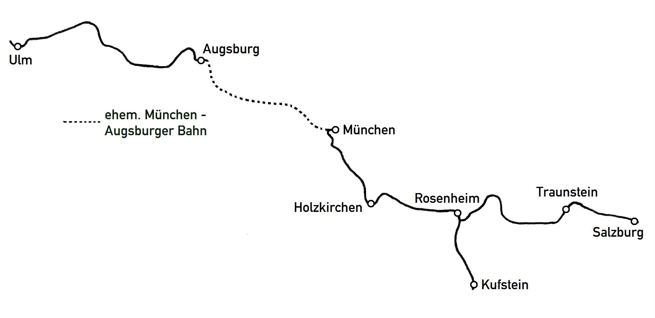 Bayerische Maximiliansbahn Wikipedia