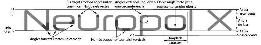 Neuropol X - Viquipèdia, l'enciclopèdia lliure