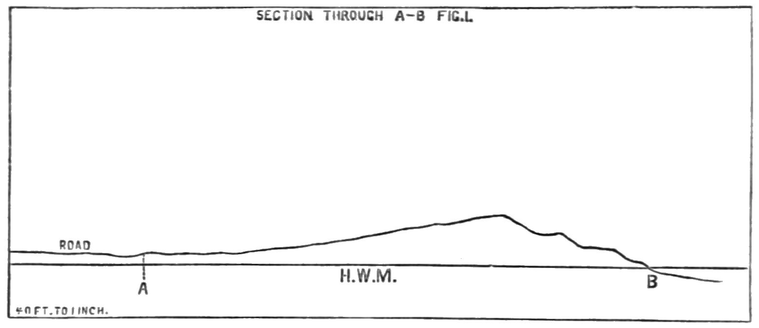PSM V23 D554 Crossection of the elevation at Fox Hill point.jpg