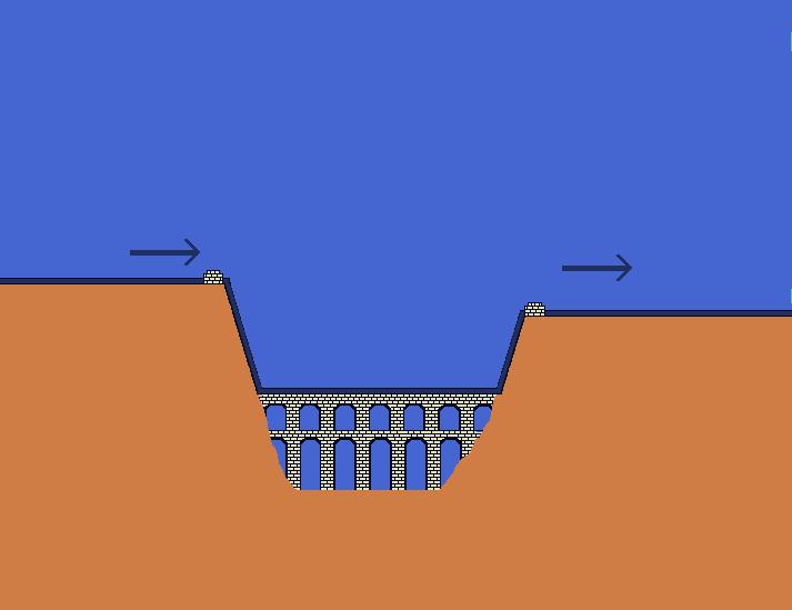 Sifón - Wikipedia, la enciclopedia libre
