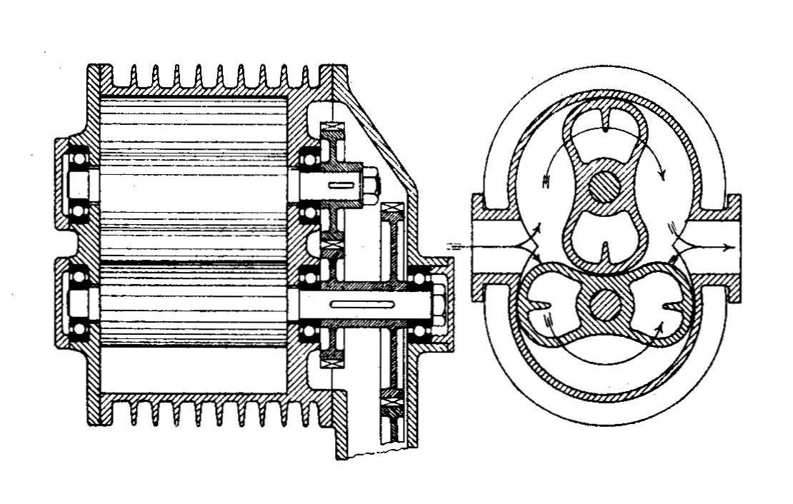 File:Roots blower (Autocar Handbook, 13th ed, 1935) jpg - Wikimedia