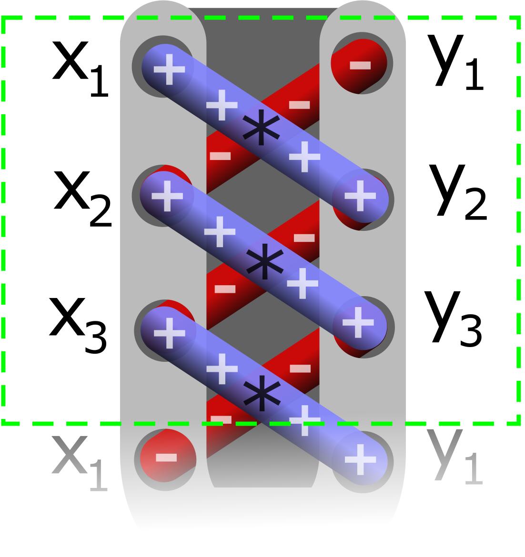 Shoelace formula - Wikipedia