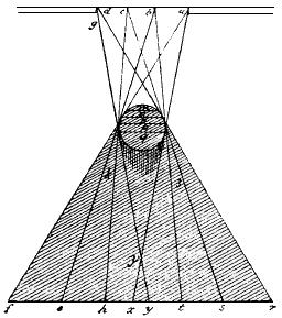 Trattato della pittura by Leonardo Da Vinci (Paperback) - Lulu
