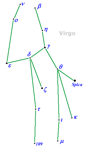 File:Twin Spica constellation Virgo png - Wikimedia Commons