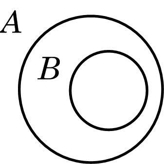 Filediagrama de venn euler 3g wikimedia commons filediagrama de venn euler 3g ccuart Choice Image
