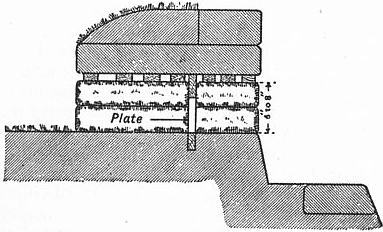 EB1911 Fortifications - Fig. 85.jpg