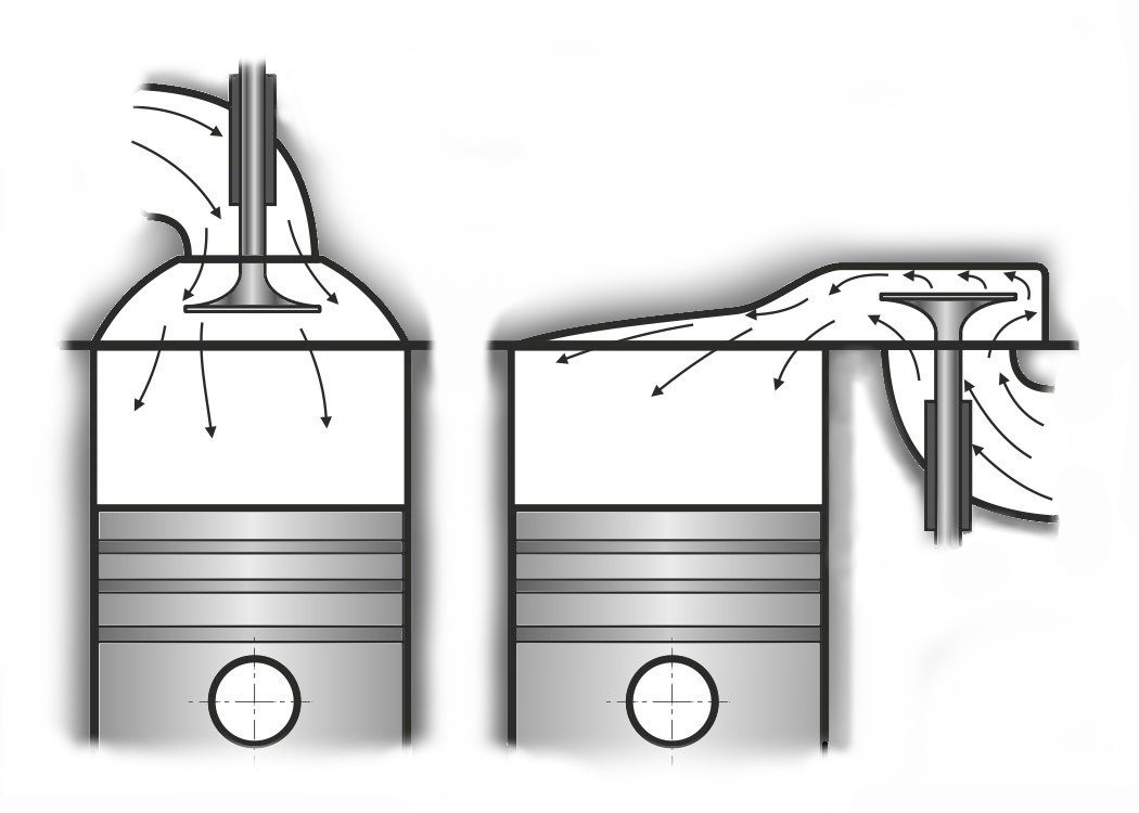 File:Flathead vs OHV Gas Flow Comparison.png - Wikimedia Commons