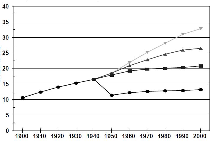 demographic muslims in pensacola fl
