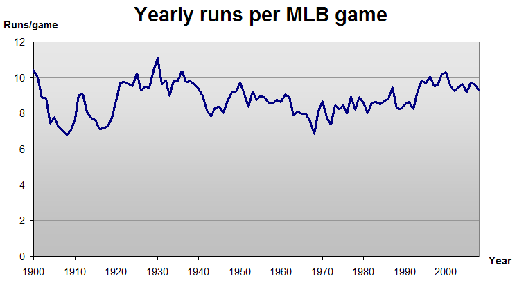 How many baseballs are used during a MLB game? - …