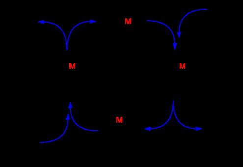 Chauvin metathesis