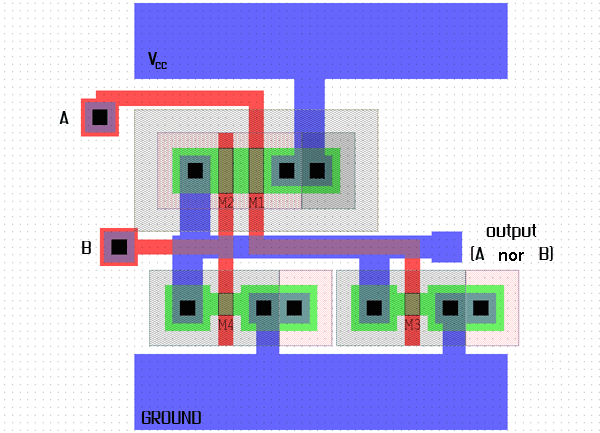 The physical layout of a CMOS NOR