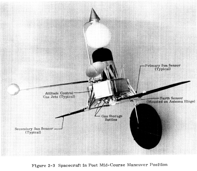 US Ranger Spacecraft - Pics about space