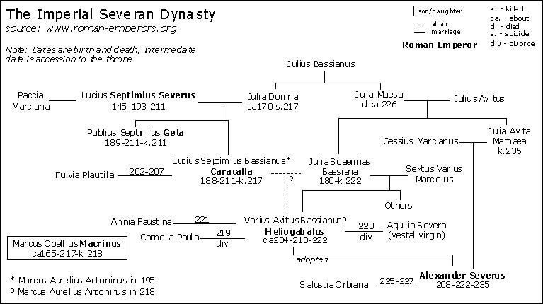 Risultati immagini per genealogical tree of eliogabalus
