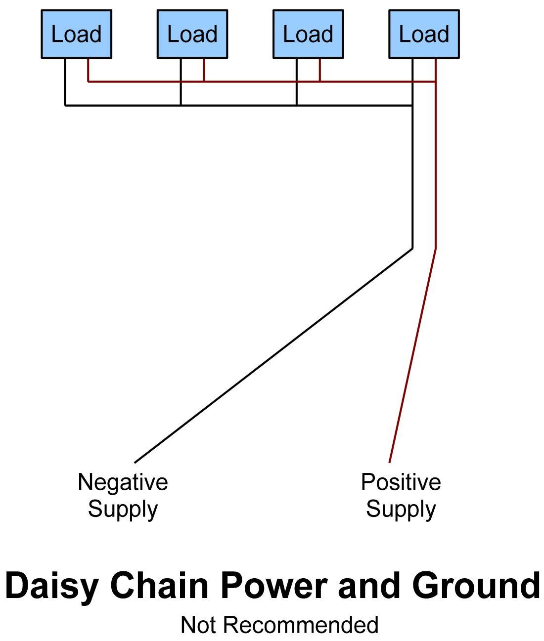 File067-DaisyChain-Ground.jpg  sc 1 st  Wikimedia Commons : daisy chain wiring - yogabreezes.com