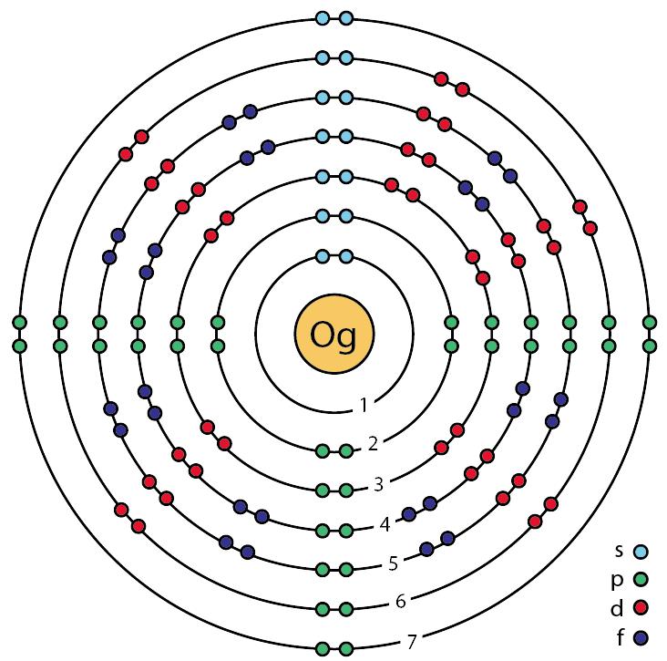 File 118 Oganesson Os Enhanced Bohr Model Png