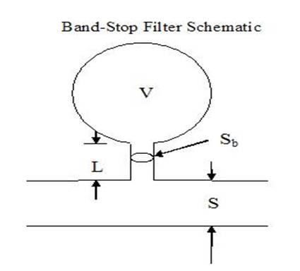 File:Acoustics filter imp bstop1.jpg
