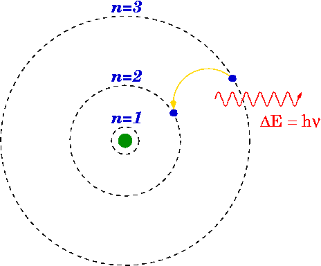 for all elements bohr diagram worksheet constante de planck — wikipédia