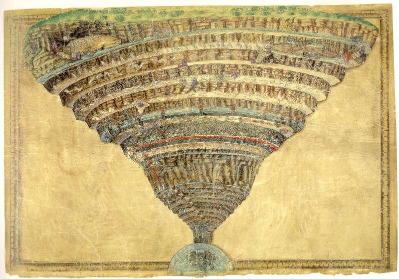 Botticelli ChartOfDantesHell.jpg