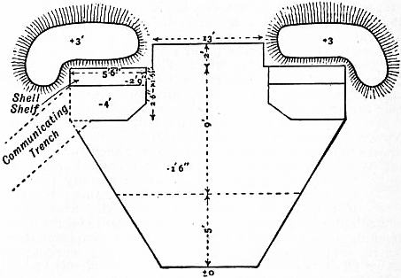 EB1911 Fortifications - Fig. 92.jpg