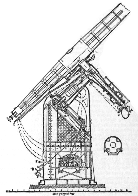 EB1911 Telescope - Fig. 14. Grubb's 27-in. Refractor (Vienna).png