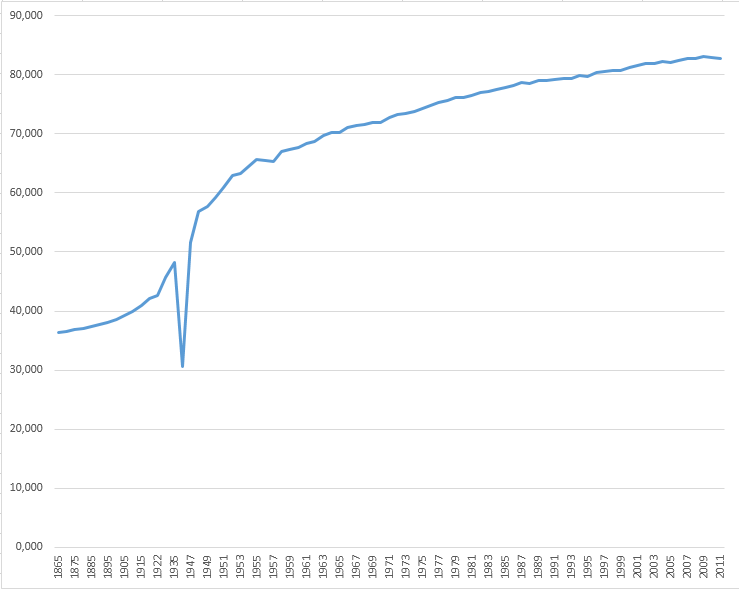 Timeline Of Healthcare In Japan Wikipedia