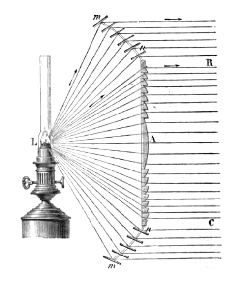 File:Fresnel lighthouse lens diagram.png - Wikimedia Commons