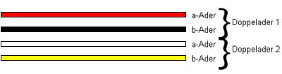 Farbmarkierungen 2×2