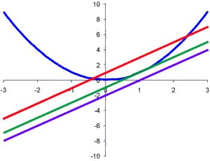 File:Équation-paramétrée.jpg