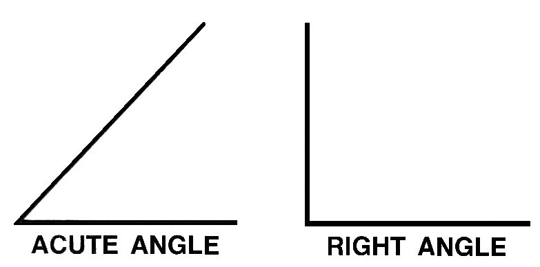 What Are Right Angles : File acute angle psf g