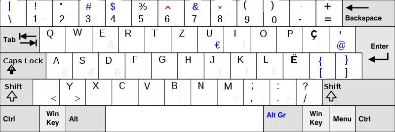 Albanian keyboard layout.jpg