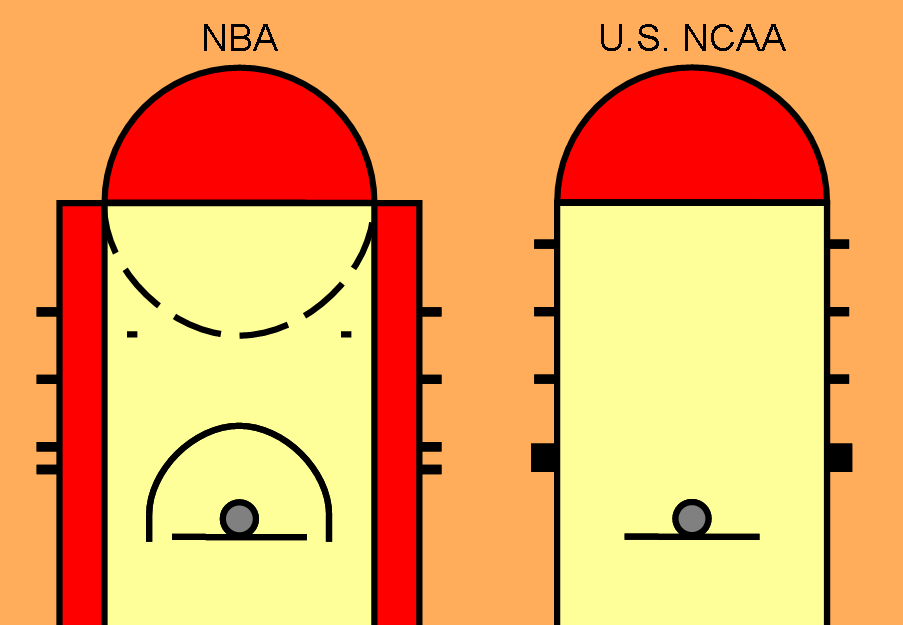 Dimensions Of A Basketball Court All Basketball Scores Info