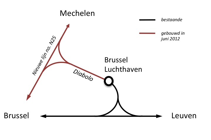 Plot Diagram Maker: Bestand:Diabolo project nl.jpg - Wikipedia,Chart