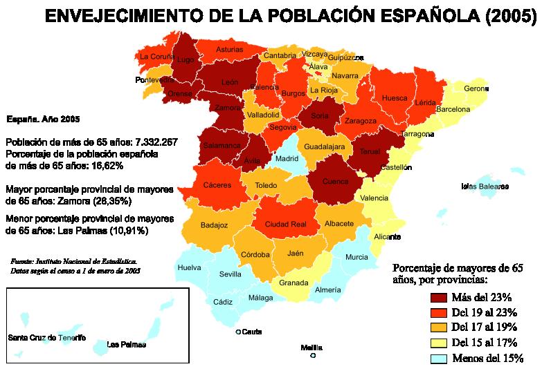 Envejecimiento en España