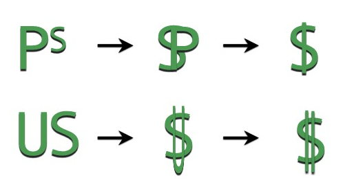Fitxer:Dollar Symbol Evolution.jpg