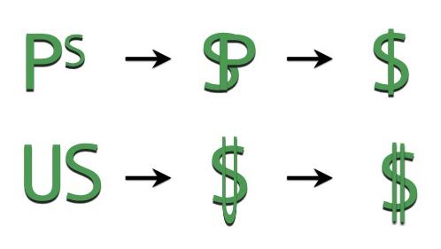 Ký tự thể hiện cho đồng Dollar Mỹ ($) đến từ đâu?